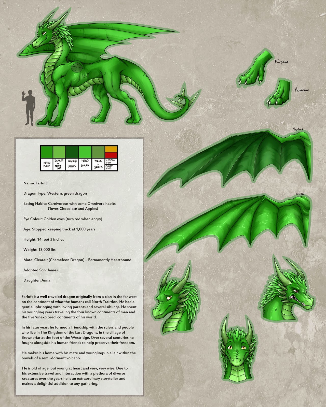 farloft ref sheet2_with Human